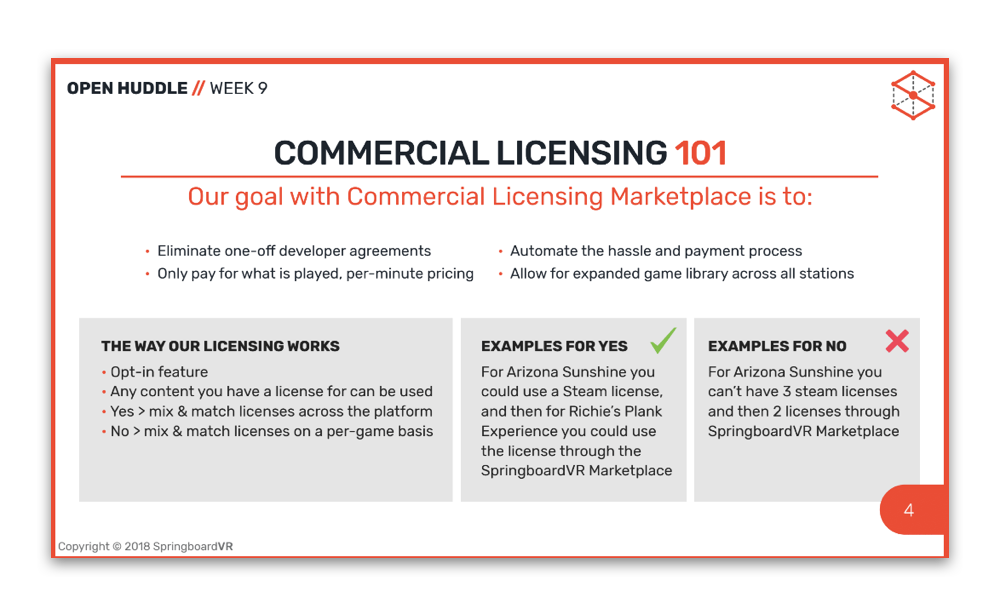 Commercial_Licensing_101.png